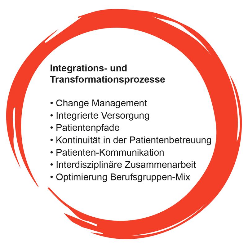 Angebot: Integrations- und Transformationsprozesse